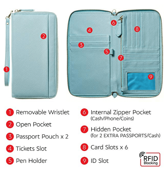 Travel wallet with compartments